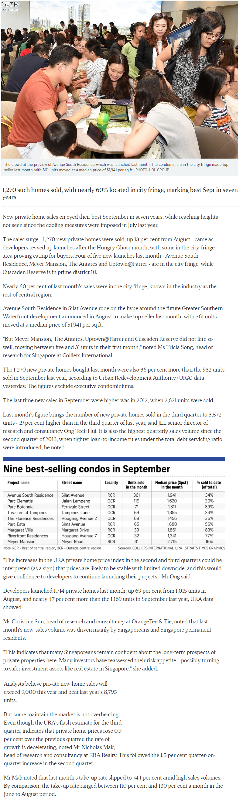 Parc Greenwich - New private Home Sales Hit A Hight In September